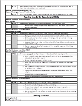 ELA Common Core Checklist  and Planning Template - 1st  (P