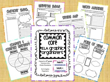 ELA Common Core graphic organizers (4th grade freebie)