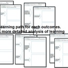 Early Years Learning Framework - The Complete Templates