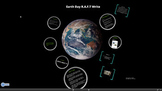 Earth Day R.A.F.T write Prezi presentation link included/l