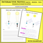 Earth Science - Solar and Lunar Eclipses - Notepage