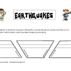 Earthquakes: faults