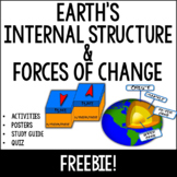 Earth's Internal Structure & Forces of Change Resource Packet
