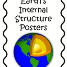 Earth&#039;s Internal Structure Plate Tectonics Science Poster