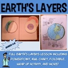 Earths layers PWPT foldable Interactive Notebook notes 5th