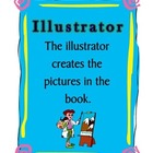 Easy Title, Author, Illustrator, and Fiction/Non-fiction posters