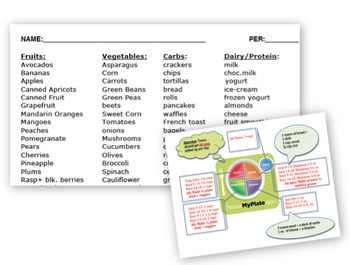 Eating from All Food Groups Lesson: PwrPoint, Worksheet, O