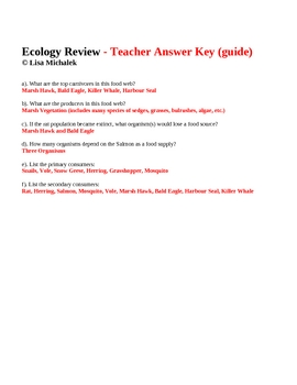 Ecology Food Web Review Homework