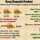 Economics [AP] - National Income Accounting [GDP]