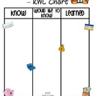 Economics KWL Chart