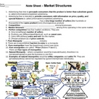 Economics - Market Structures Note Sheet