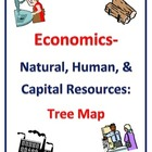 Economics - Natural Resources, Human Resources, & Capital