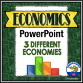 Economics PowerPoint
