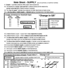 Economics - Supply Note Sheet
