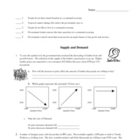 Economics Worksheets