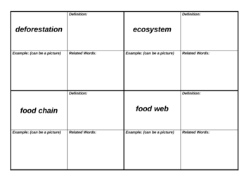 Ecosystems Vocabulary Dictionary