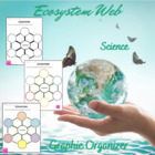 Ecosystems Web