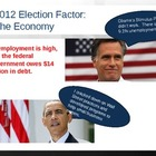 Election 2012: Introducing Factors