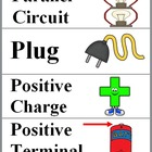 Electricity (Static and Current) - Science Word Wall Cards