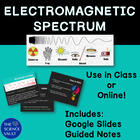 Electromagnetic Spectrum Powerpoint - Wavelength, Frequenc