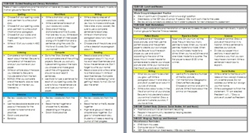 Elementary Grades Lesson Plan Template with Work Stations