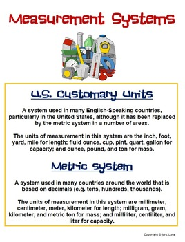 Elementary Measurement Posters (15 Math/Science Posters/Handouts)
