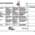 Elementary Rubric for Presentations