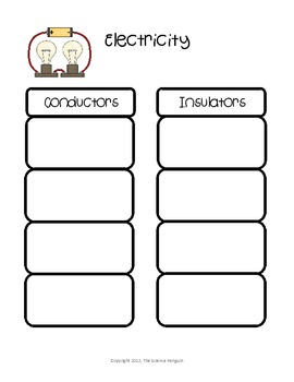 Elementary Science Graphic Organizers