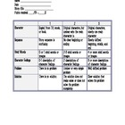 Elementary Short Story Writing Rubric