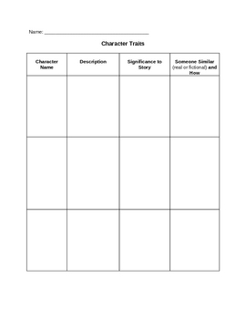 Elements of Fiction: Character Trait Chart