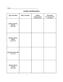 Elements of Fiction: Conflict and Resolution Chart