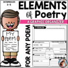 Elements of Poetry Graphic Organizer