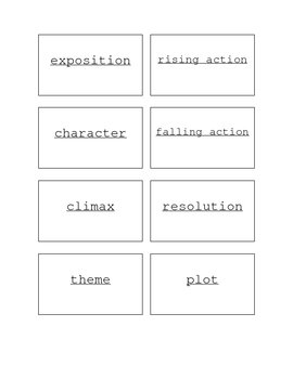 Elements of a Story: Memory Game