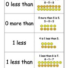 EnVision Math Grade 1 Vocabulary Cards