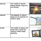 Energy Conservation and Transfer Vocabulary Cards