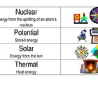 Energy Vocabulary Word Wall