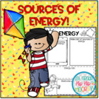 Energy and It&#039;s Sources