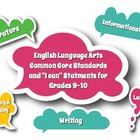 English Language Arts Common Core Speech Bubble Posters fo