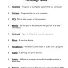 English Technology Terms (K-4)