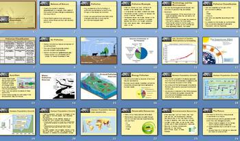 Environmental Awareness Smartboard Notebook Presentation L