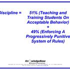 "Equation Proverbs: ""School Discipline"" Poster"