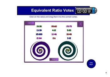 Equivalent Ratios Vortex Game on the SMARTboard