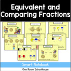Equivalent and Comparing Fractions