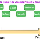 Espaces/Promenades Lesson 11 vocabulary activities