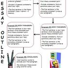 Essay Outline (FREE)