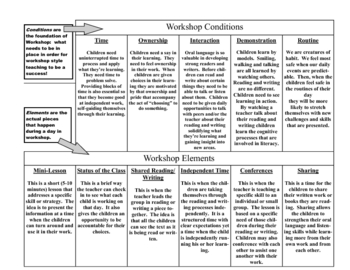 Essential Conditions and Elements for an Effective Workshop