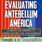 Evaluating Antebellum America: Analyzing maps &amp; graphs in 
