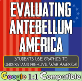 Evaluating Antebellum America: Analyzing Maps & Graphs in