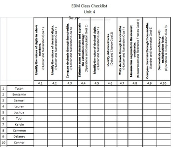 Everyday Math Unit 4 Class Checklist
