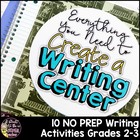 Everything you need to start a Writing Center -- 45 pages